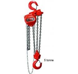 Tiger TCB Chain Block