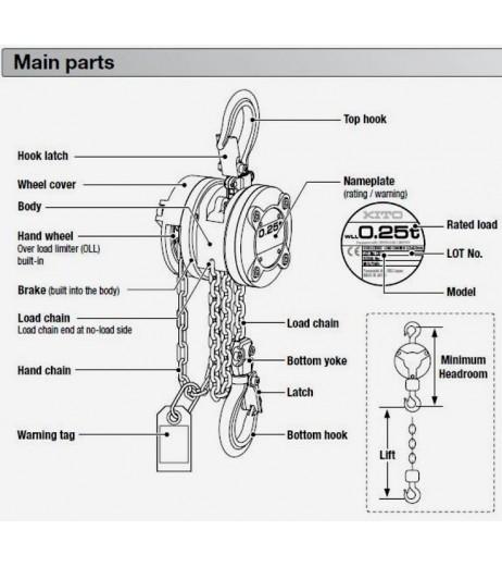 Kito CX Block and Tackle