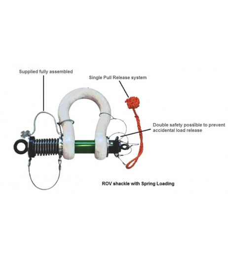 ROV Release Shackles