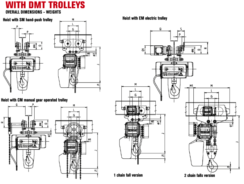DMK with trolley dimensions