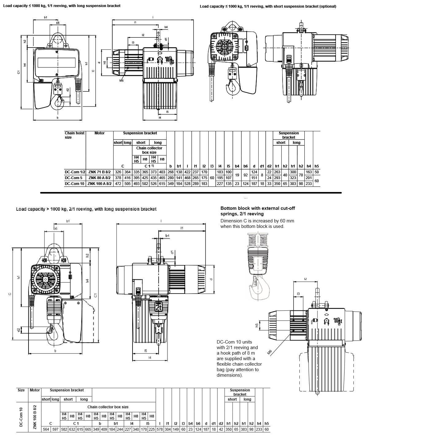 [DIAGRAM_38DE]  Demag DC-Com Electric Hoist | Buy Demag Chain Hoists | Lifting Gear Direct | Demag Dc Chain Hoist Diagram |  | Lifting Gear Direct