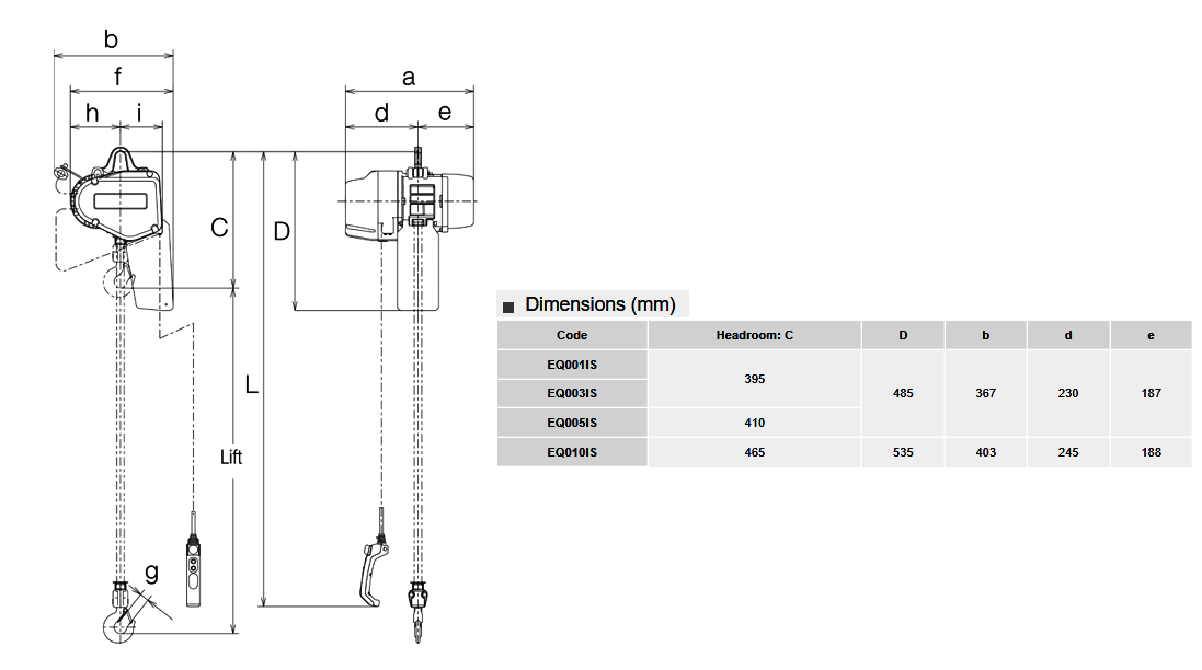 kito eq electric hoist dimensions