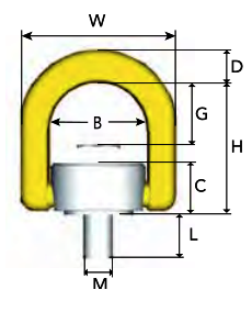 Gunnebo RLP Swivel Eye Bolt dimensions