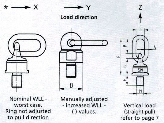 RUD WBG Swivel Eye Bolt dimensions