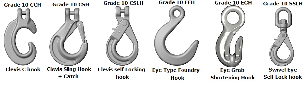 grade 10 chain sling components