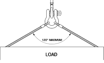 bow shackle 2 leg sling angles