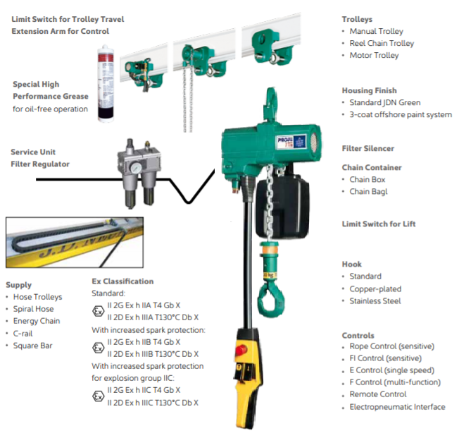 JDN Profi air hoist options